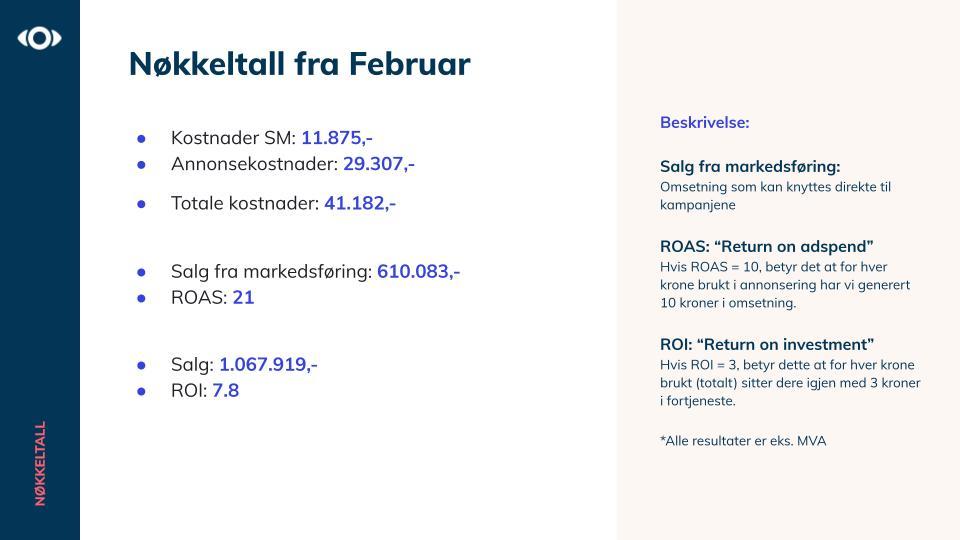 20210301 Rapport februar - Norlog